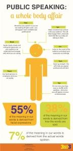 Public-Speaking-Infographic1